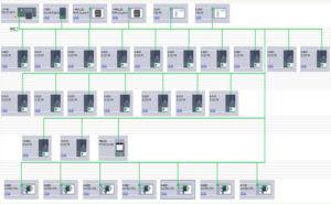 La performance di una macchina industriale è anche soggetta alla tipologia di ingegnerizzazione software adottata, anche in questo caso abbiamo sviluppato un sistema di controllo e telecontrollo e di supervisione di tutto l'impianto
